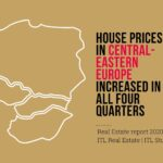 Real Estate A Brief Overview Of Central-eastern Europe In 2020