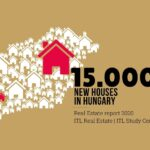 How Much Does It Cost To Buy A House In Hungary